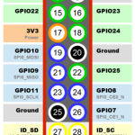 Raspberry-Pi-GPIO-Layout-Model-B-Plus